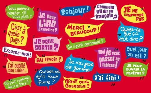 La clase expresiones tiles en franc s quiero aprender for Lista de comida en frances