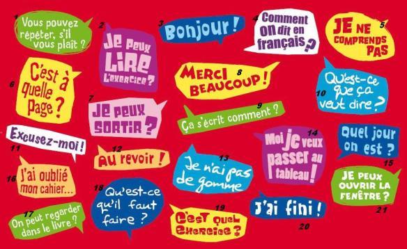 La Clase Expresiones útiles En Francés Quiero Aprender